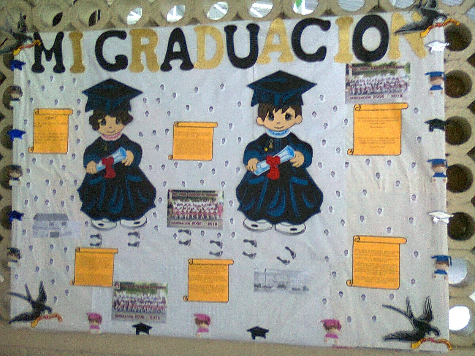 Periodico mural escolar mes de julio peru periodico for Estructura del periodico mural