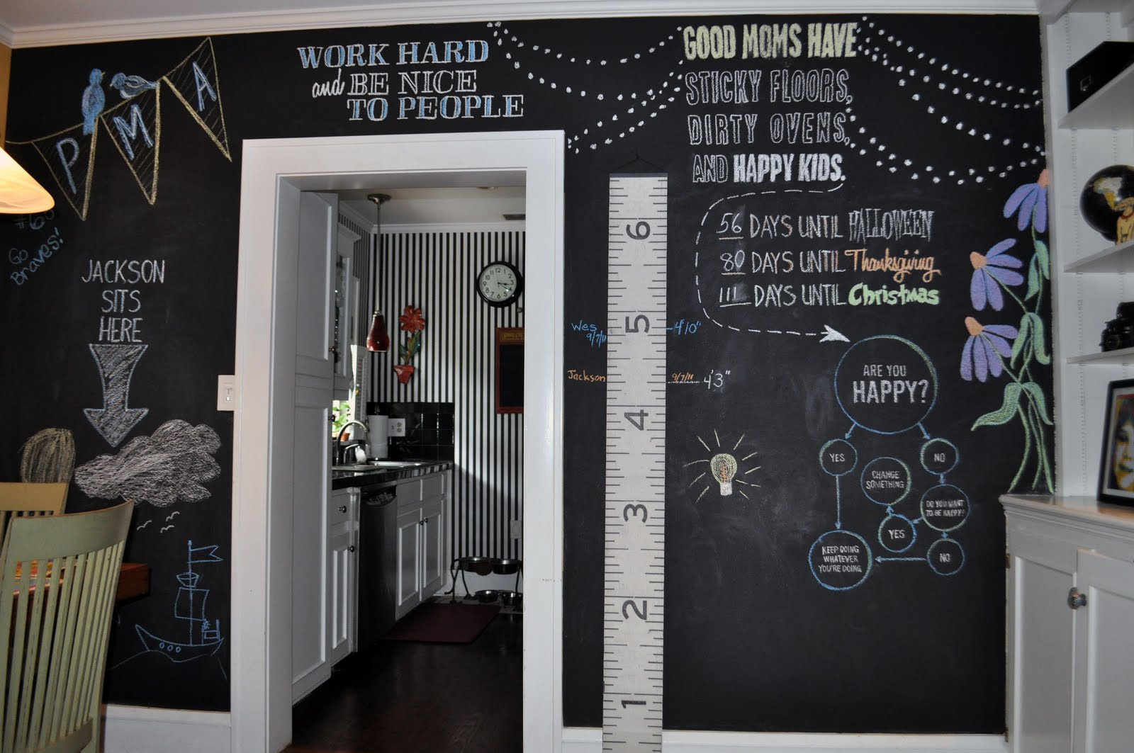 ewe hooo labor day weekend project chalkboard wall