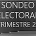 Sondeo electoral | ¿Qué votarán los becarios en las elecciones generales de 2015? (formulario)