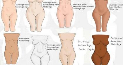 Su-forma-del-cuerpo-revela-cómo-usted-está-sano