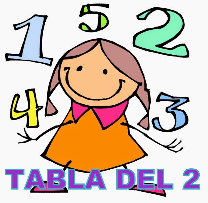 http://www2.gobiernodecanarias.org/educacion/17webc/eltanque/Tablas/dos/tercerafase2_p.html