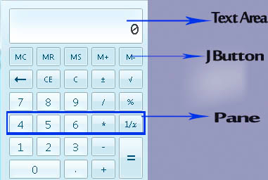 Java Calculator