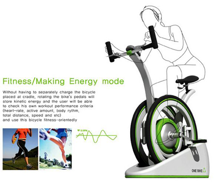 Blogs That I Blogged One Bike From Exercise Bike To