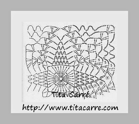 Square Abacaxi - Pineapple Preto e as cinzas da Fenix com grafico