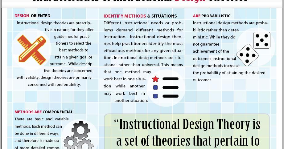 Education Database Instructional Design