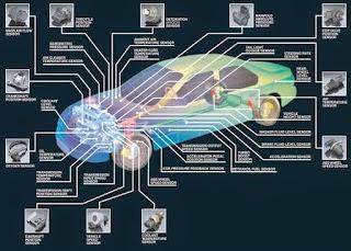 الحساسات في السيارات الحديثة