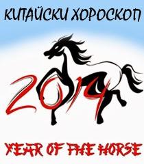 Китайски хороскоп 2014