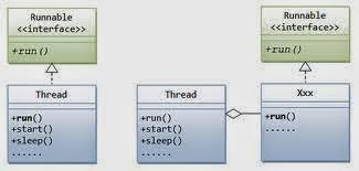 برمجة متقدمة سي شارب المعالجة المتوازية المتعددة C#  Multithreading