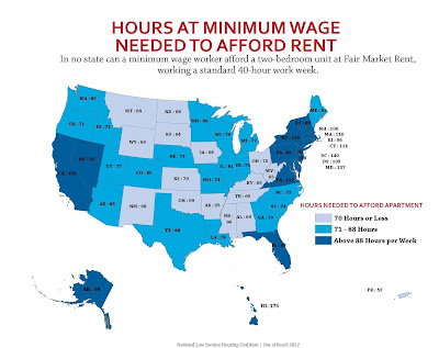 Rent and Minimum Wage
