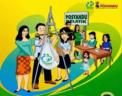 Kegiatan Posyandu