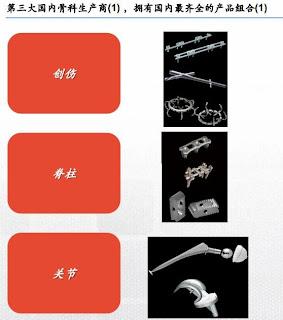 普華和順(1358)  骨科植入物業務