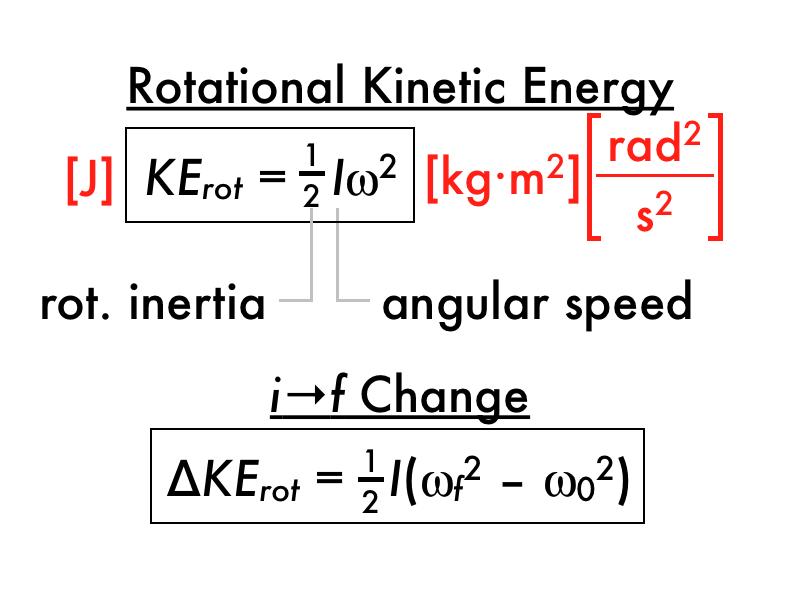P-dog's blog: boring but important: Physics presentation ...