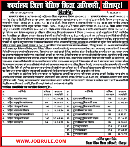 UPTET SCERT 72835 Prashikshu Shikshak Bharti Latest Cut Off Merit List of Shamli, Allahabad, Kashganj & Sitapur Districts