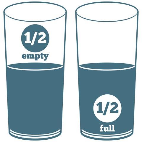 Asian Occasion: Half-full or Half-empty?