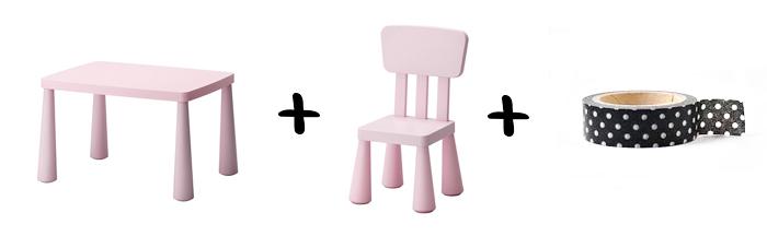Arriva la cicogna un ikea hack facile facile per la cameretta - Tavolini per bambini ikea ...