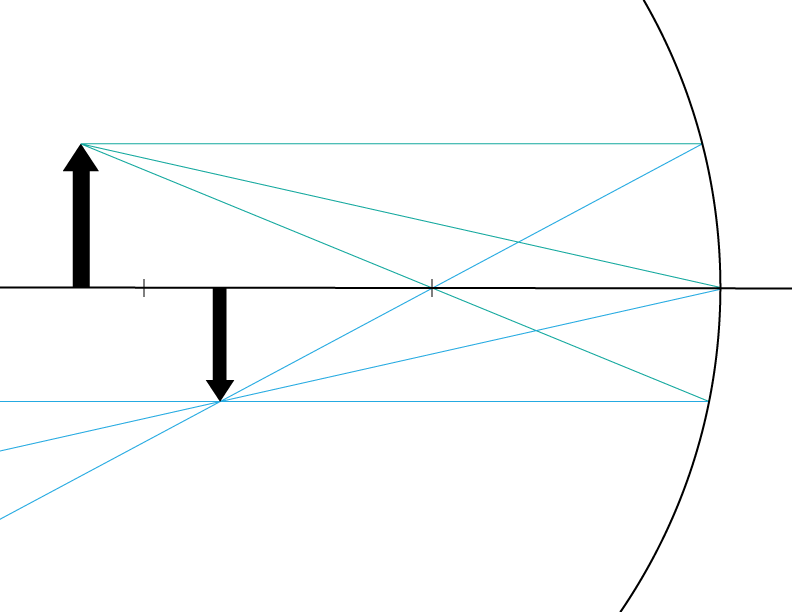 how to draw a virtual ray diagrams for curved mirrors