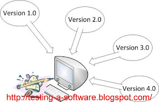 Automated testing of software testing in agile
