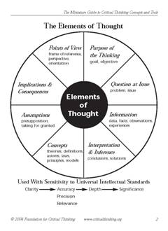 4 aspects of critical thinking