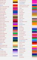 renk seçmek ve beğenmek artık zor değil