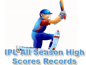 IPL ALl Season High Scores Records IPL All Season Records