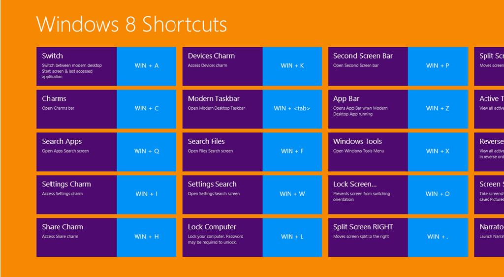 list of windows8 keyboard short cut keys