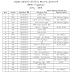 Vindam Telusukundam Radio programme Revised schedule for March 2015