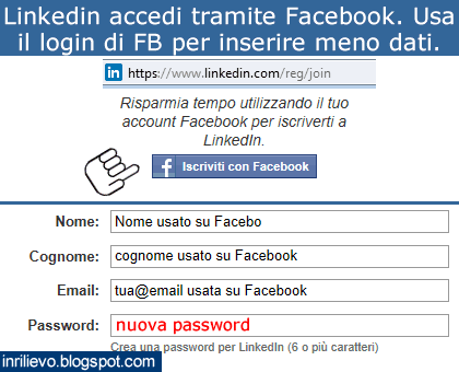 Accedi A Facebook E Una Piattaforma Sociale Che Ti Pictures