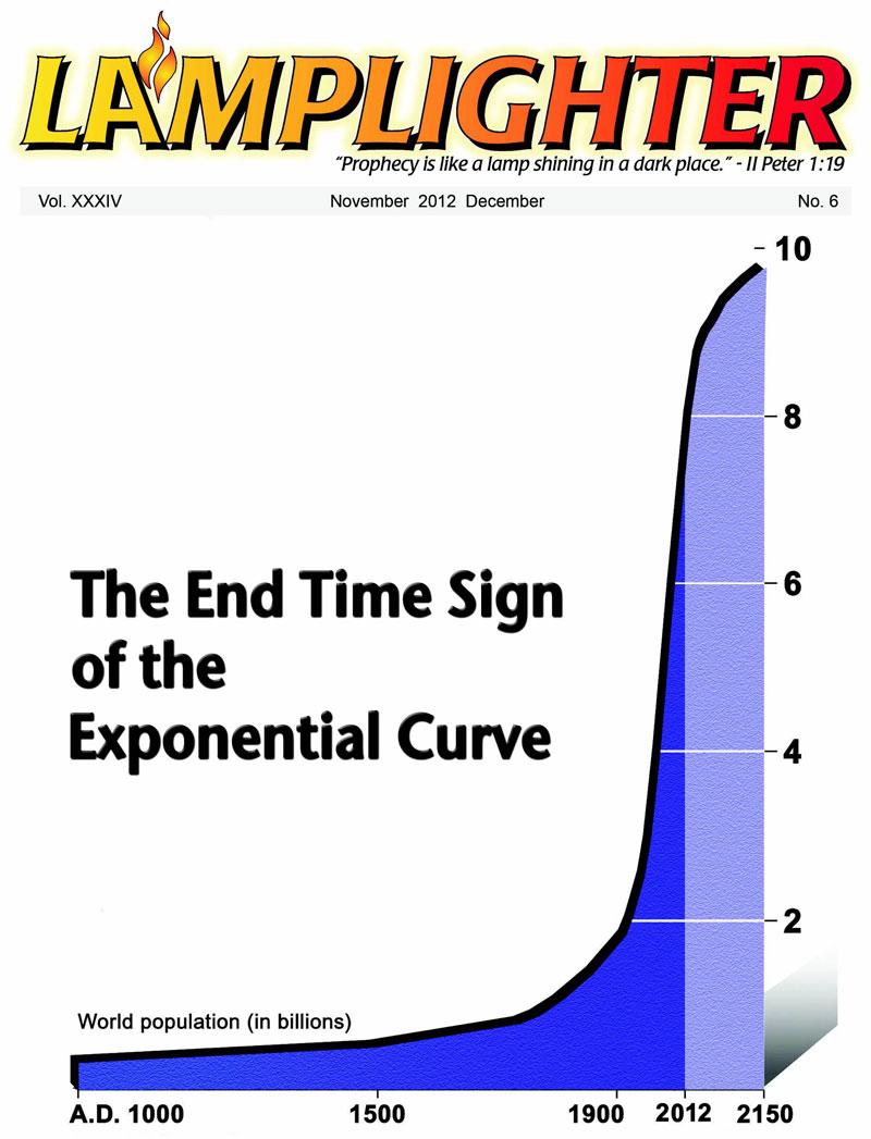 La Curva Exponencial