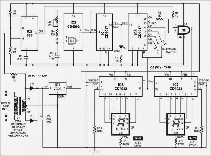 Frequency Counter Schematic Diagram : Simple panel frequency meter circuit diagram electronic