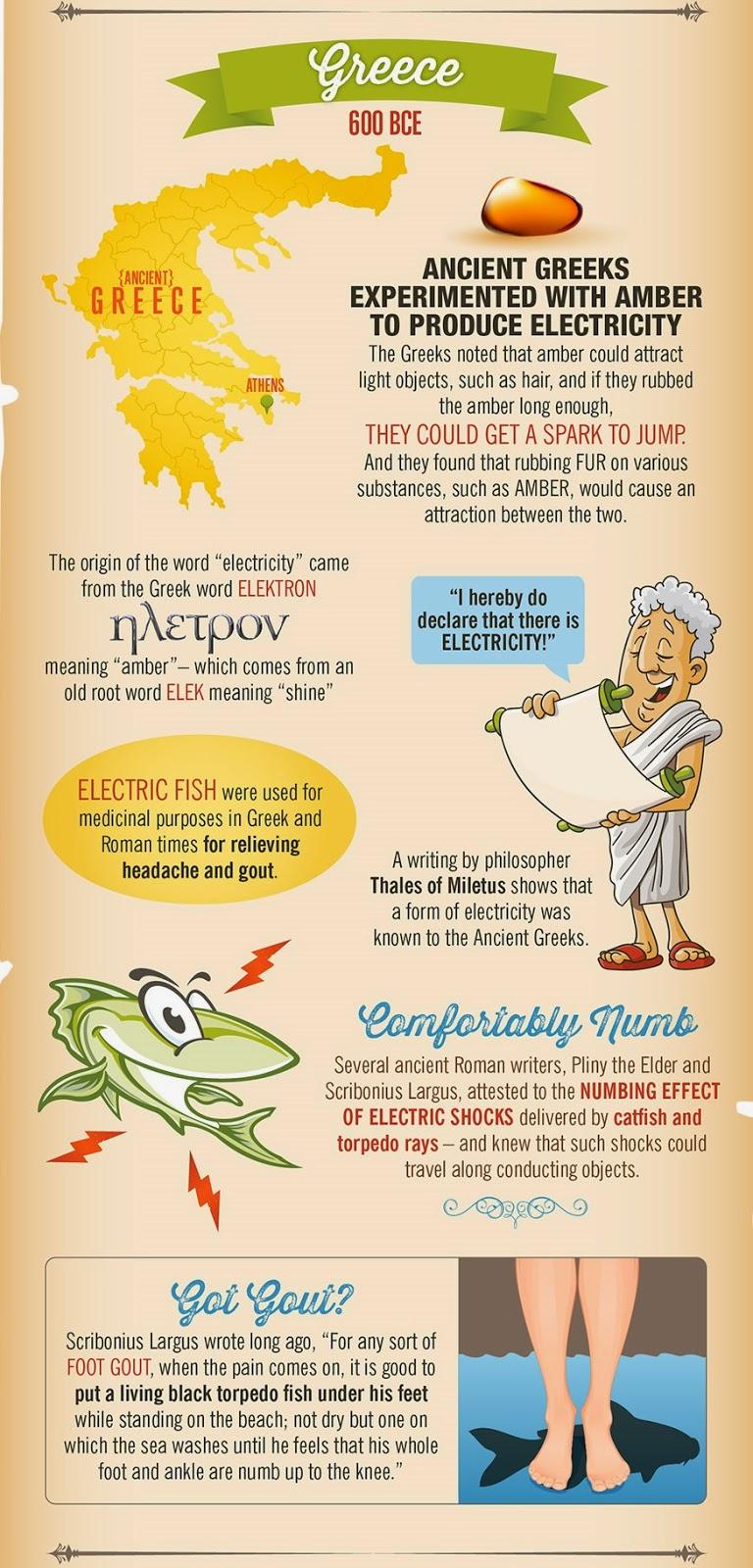 Teknoloji köşesi: Antik çağda elektrik – Yunanistan