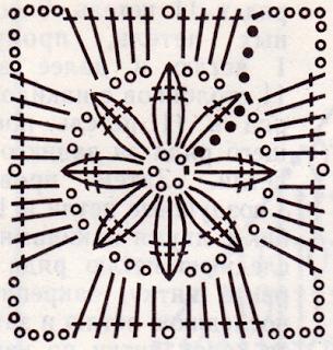 Схема вязания квадратиков крючком.