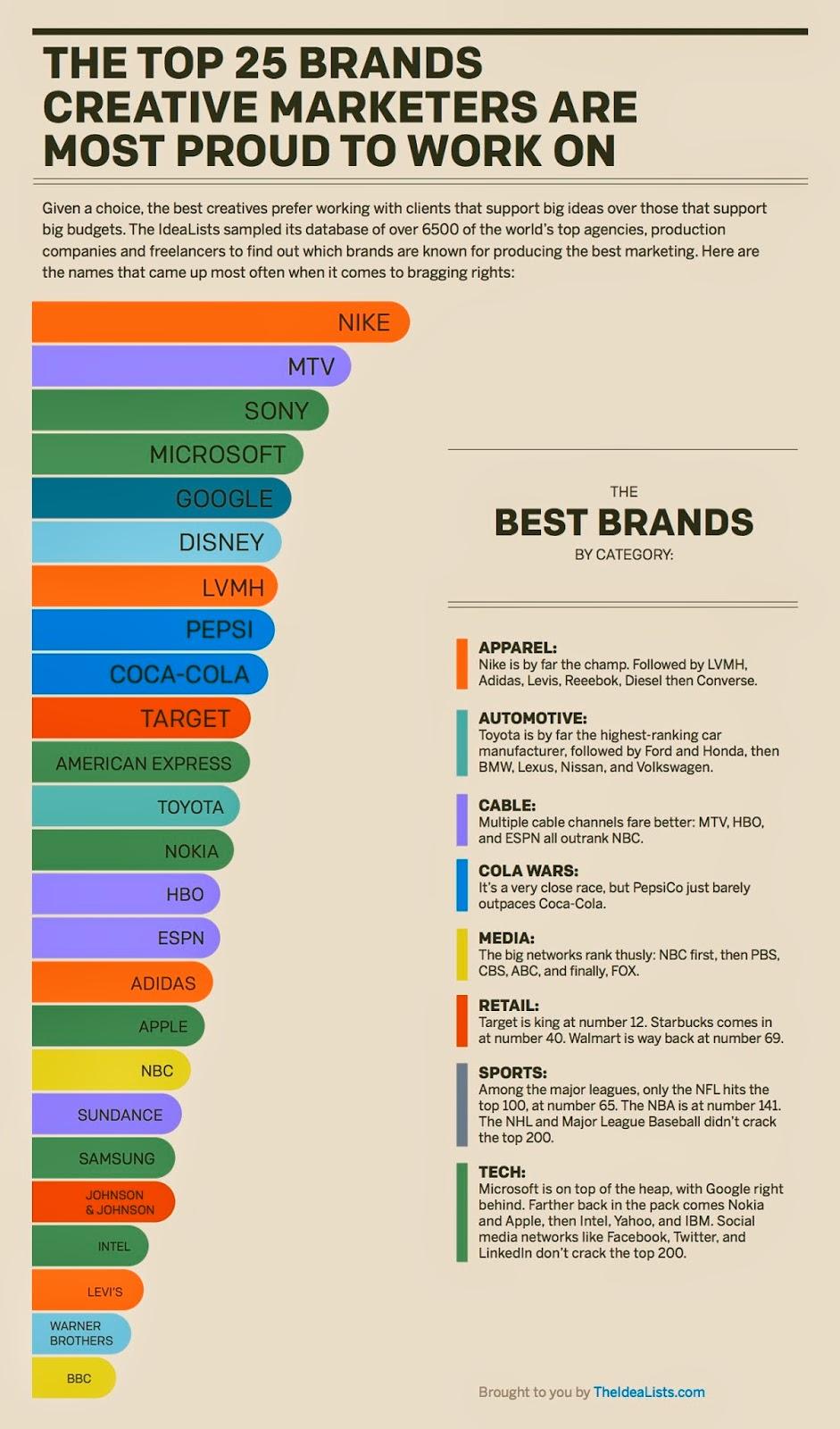 brand, marca, creatividad