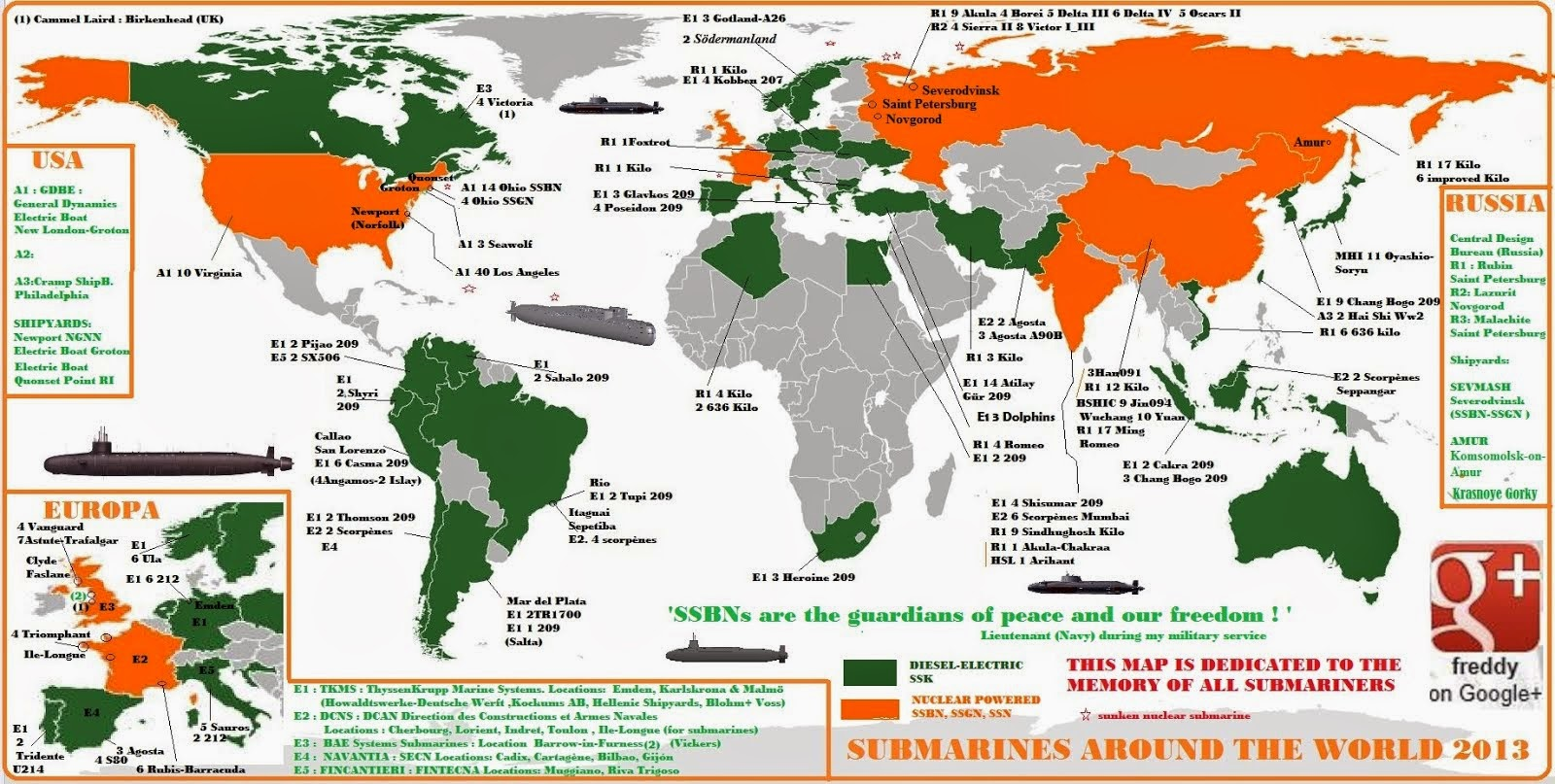Subs Around the World