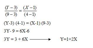 Persamaan Garis Linear
