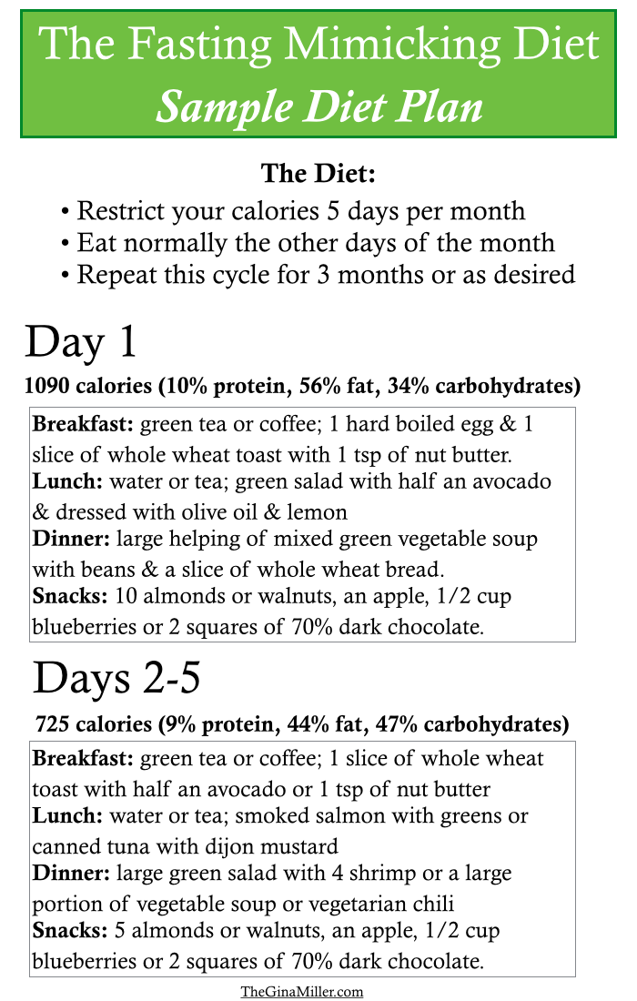 5-day Fasting Diet, Fasting Mimicking Diet