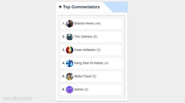 Top Commentators Widget For Blogger
