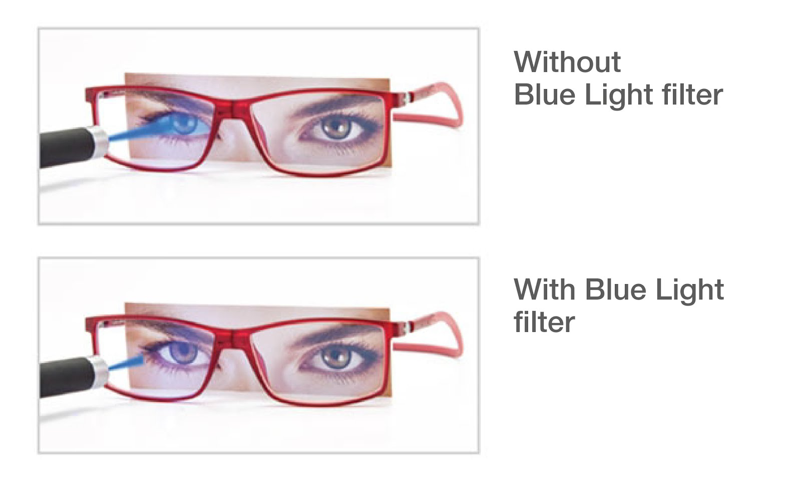 All Thanks To These Latest Blue Light Filter Coatings, The Harmful Portion  Of Blue Light Is Cut While Allowing The Good Portion Of Blue Light To Pass  ...