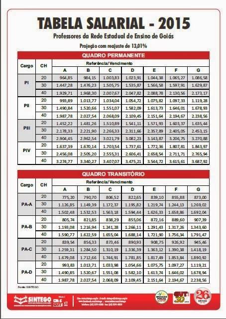 de salários de professores da rede estadual de ensino para 2015