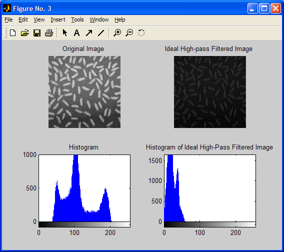 Image Enhancement Frequency Domain – Rock The IT