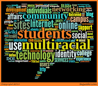 Word cloud of the article: Being Multiracial in a Wired Society