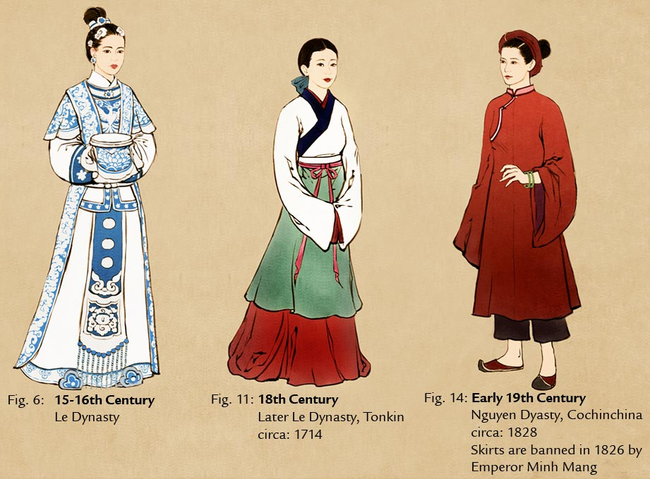 19th century fashion timeline updated evolution of vietnamese