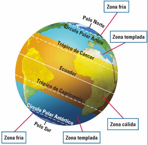 Las zonas climáticas de la Tierra