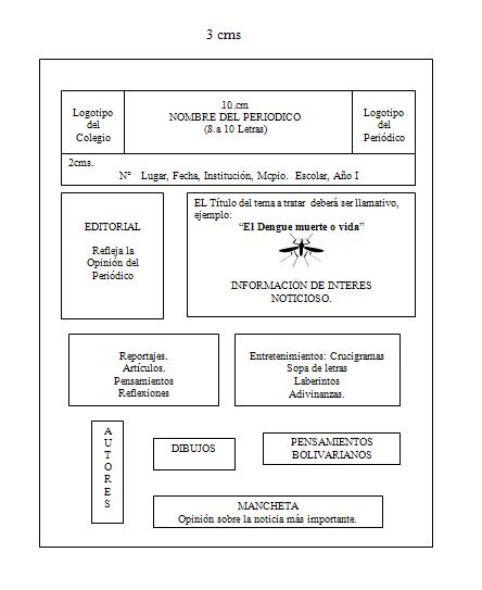 Unidad educativa nacional manuel vicente cuervo for Estructura de un periodico mural