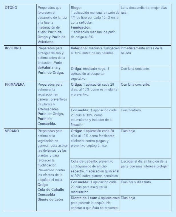 APLICACIÓN DE CALDOS