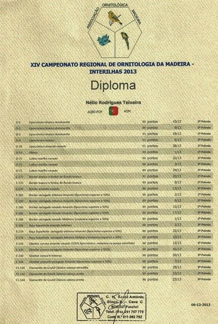 Diploma com os titulos obtidos