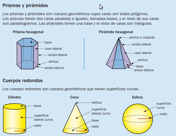 3º Manuel de Falla: Los cuerpos geométricos y los polígonos: sus ...