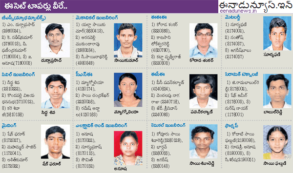 AP ECET 2015 Toppers Hall Ticket Number with Photos