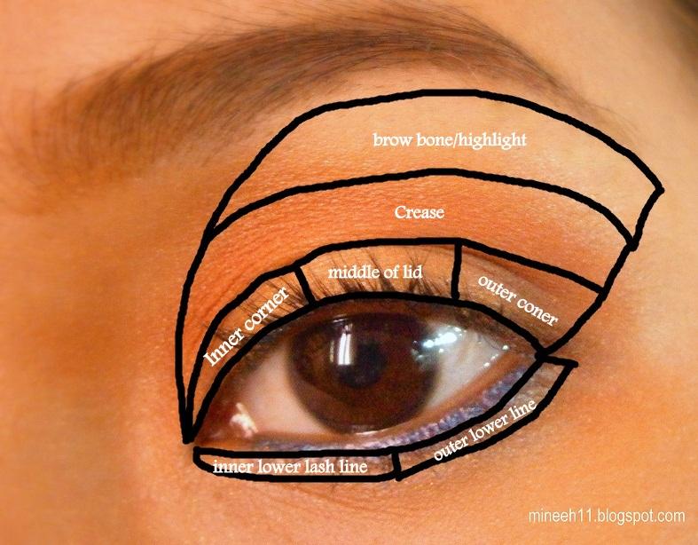 Mineeh11 Basic Eye Chart