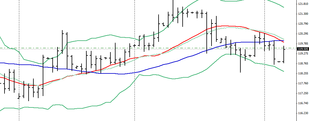 Usd Jpy Forex Signals Free Daily