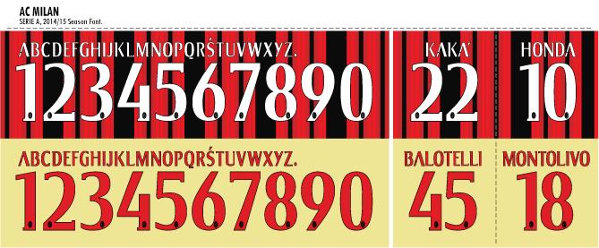 Font AC Milan 2014/15 kits